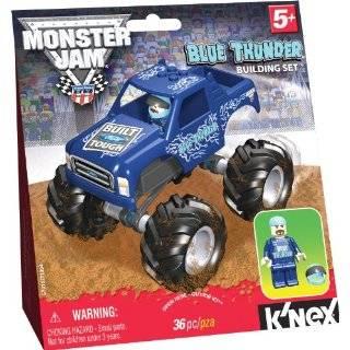Hot Wheels Monster Jam Blue Thunder Truck Scale 164 (Small Version)