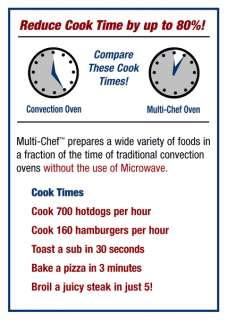 Multi Chef Fast Cook Convection Oven,(turbo Chef, auto fry)