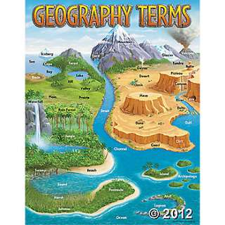Geography Terms Learning Chart, Learning Charts, Teacher Resources